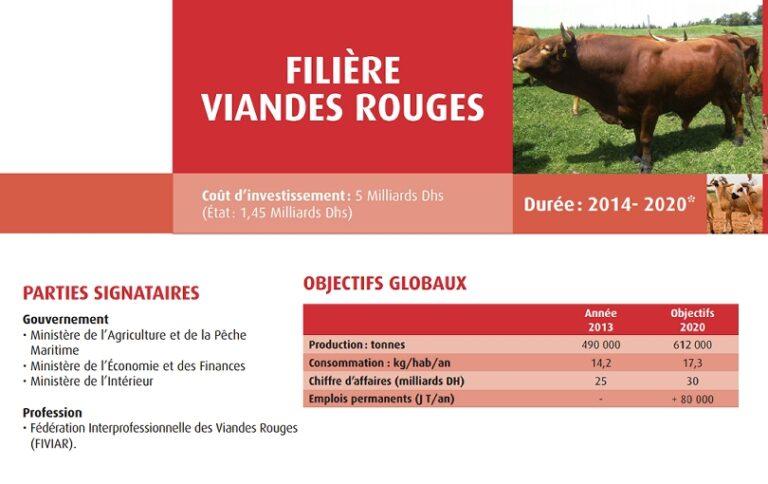 Présentation du contrat programme pour le développement de la filière viandes rouges
